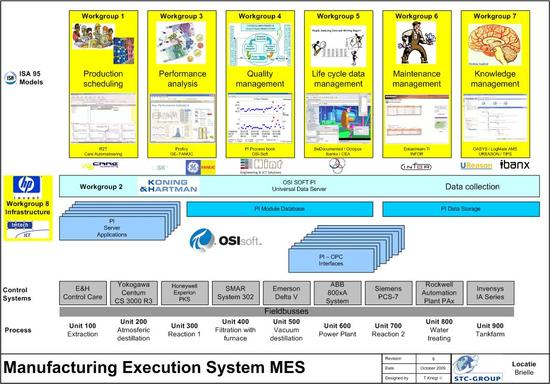 MES_Systeem_graphic_overview_v-8.jpg